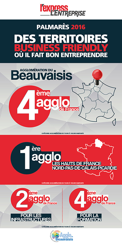 Beauvais business friendly